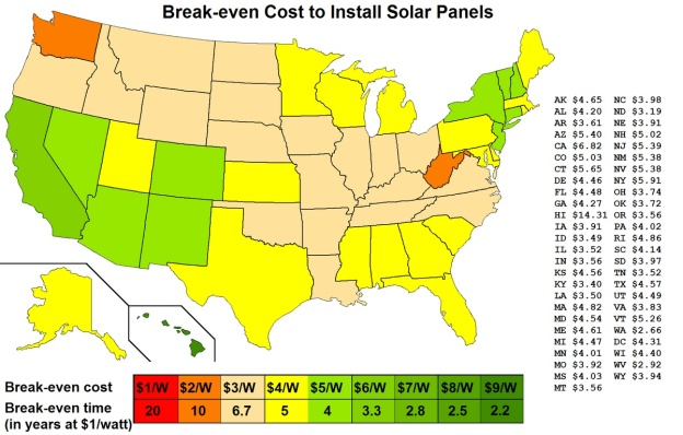 breakeven cost to install solar panels