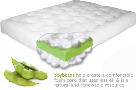 soybean foan in eco friendly mattress